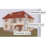 Купить недорого ISOVER-утеплитель