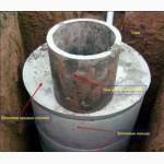 Автономная канализация в Херсоне из ЖБИ колец или кирпича под ключ