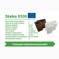 Металлопластиковая дверь Steko R500