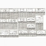 Кованные элементы и изделия от производителя Артдеко