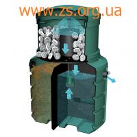 Автономные канализации от производителя. Биосептик для дома