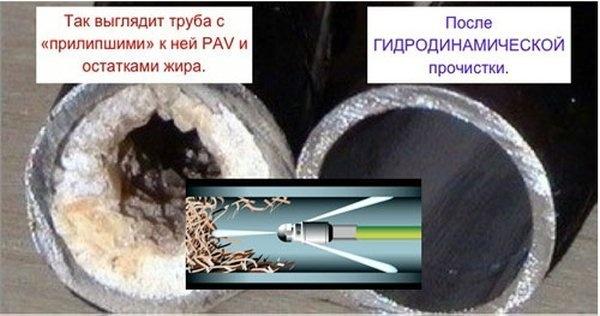 Фото 7. САНТЕХНИК прочистка канализации ЭЛ-МЕХ способ труб 40-150 мм ДНЕПРОДЗЕРЖИНСК